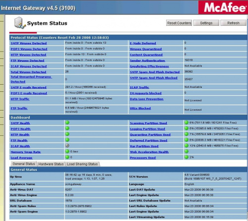 McAfee SCM screen shoot #McAfeeSecurityContentManagement